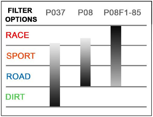 Sprint Filter Comparison